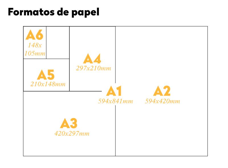 formatos-papel