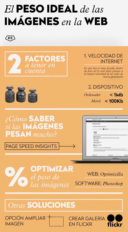 peso imagenes web infografia