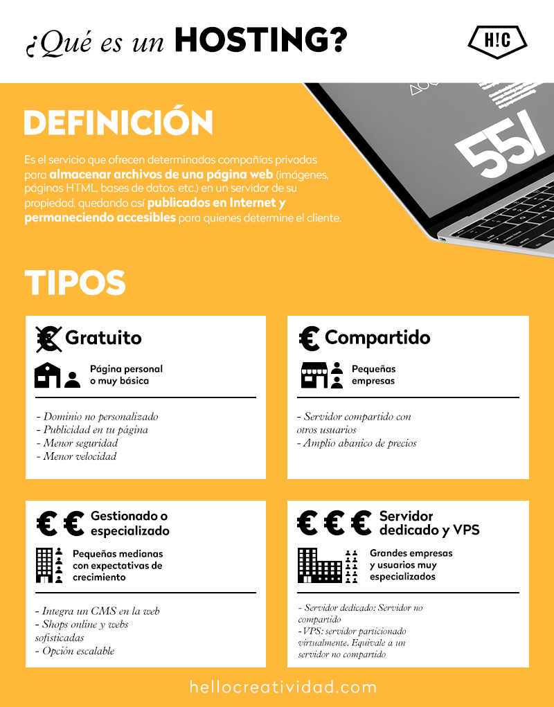 infografia-que-es-un-hosting