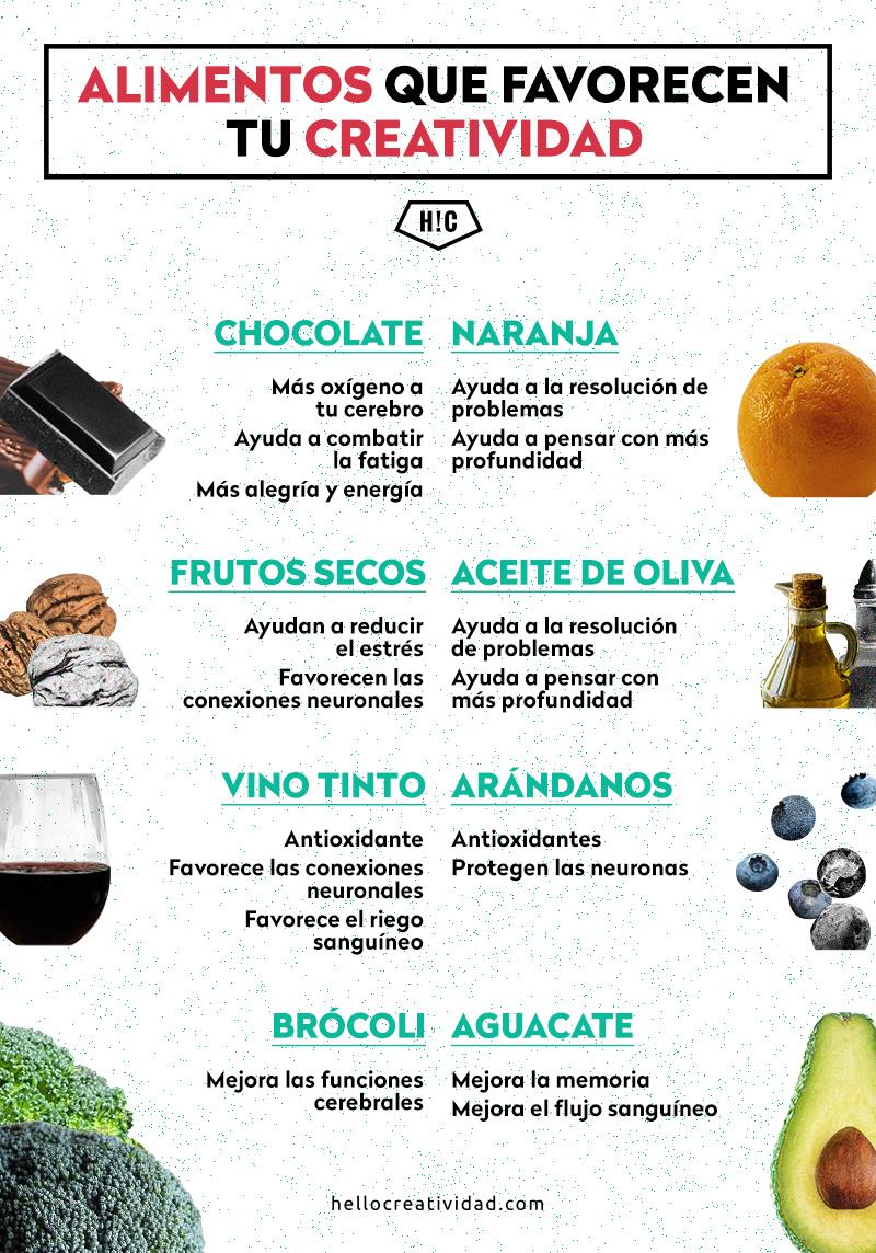 post-8-alimentos-que-favorecen-la-creatividad-infografia
