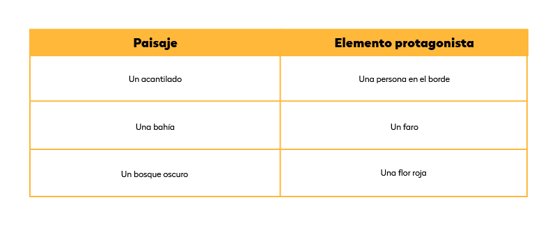 esquema-de-composición-para-fotografías-de-paisajes