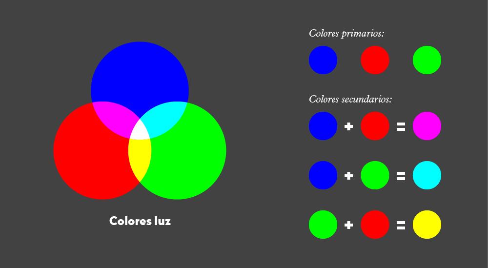 modos-de-color-rgb