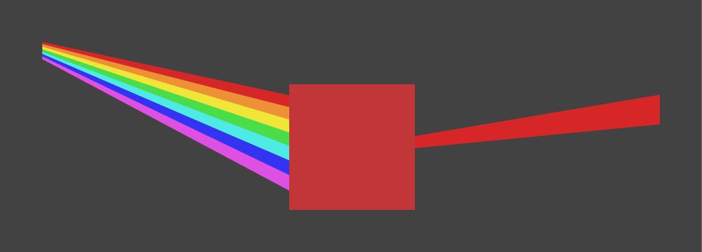 modos-de-color-colores-pigmento