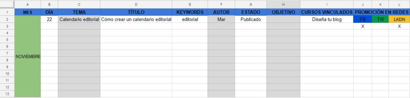 como crear un plan de contenidos